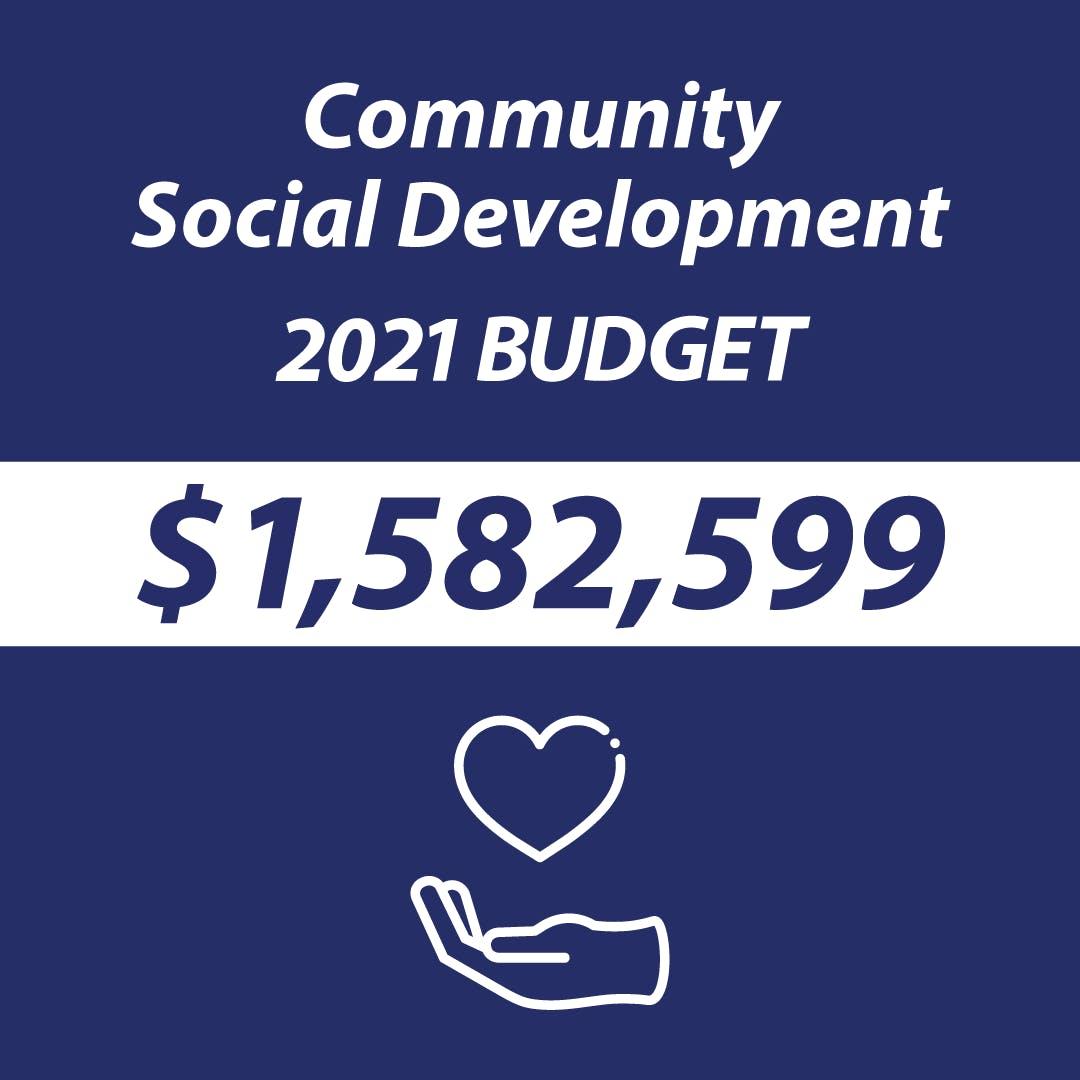 Community-Social-Development-Budget.png