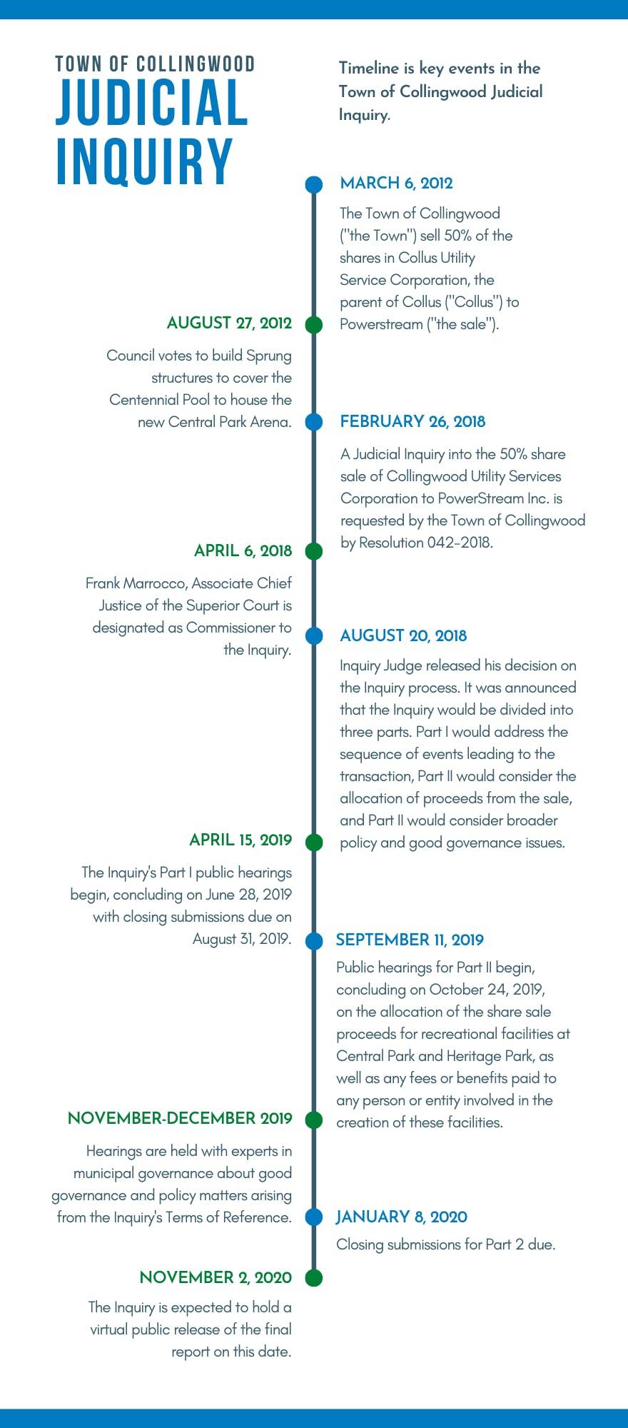 CJI Timeline (1).png