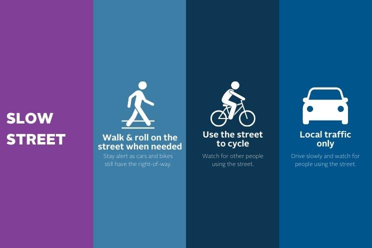 Slow Streets signage