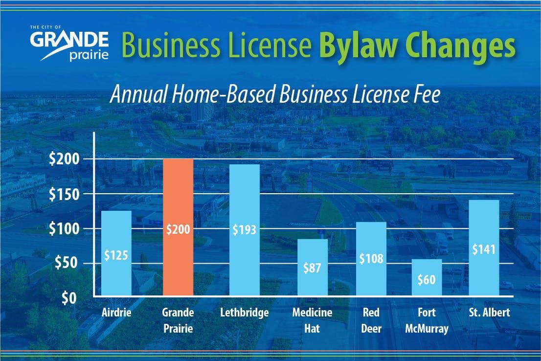 Home-Based Fee Comparison Chart