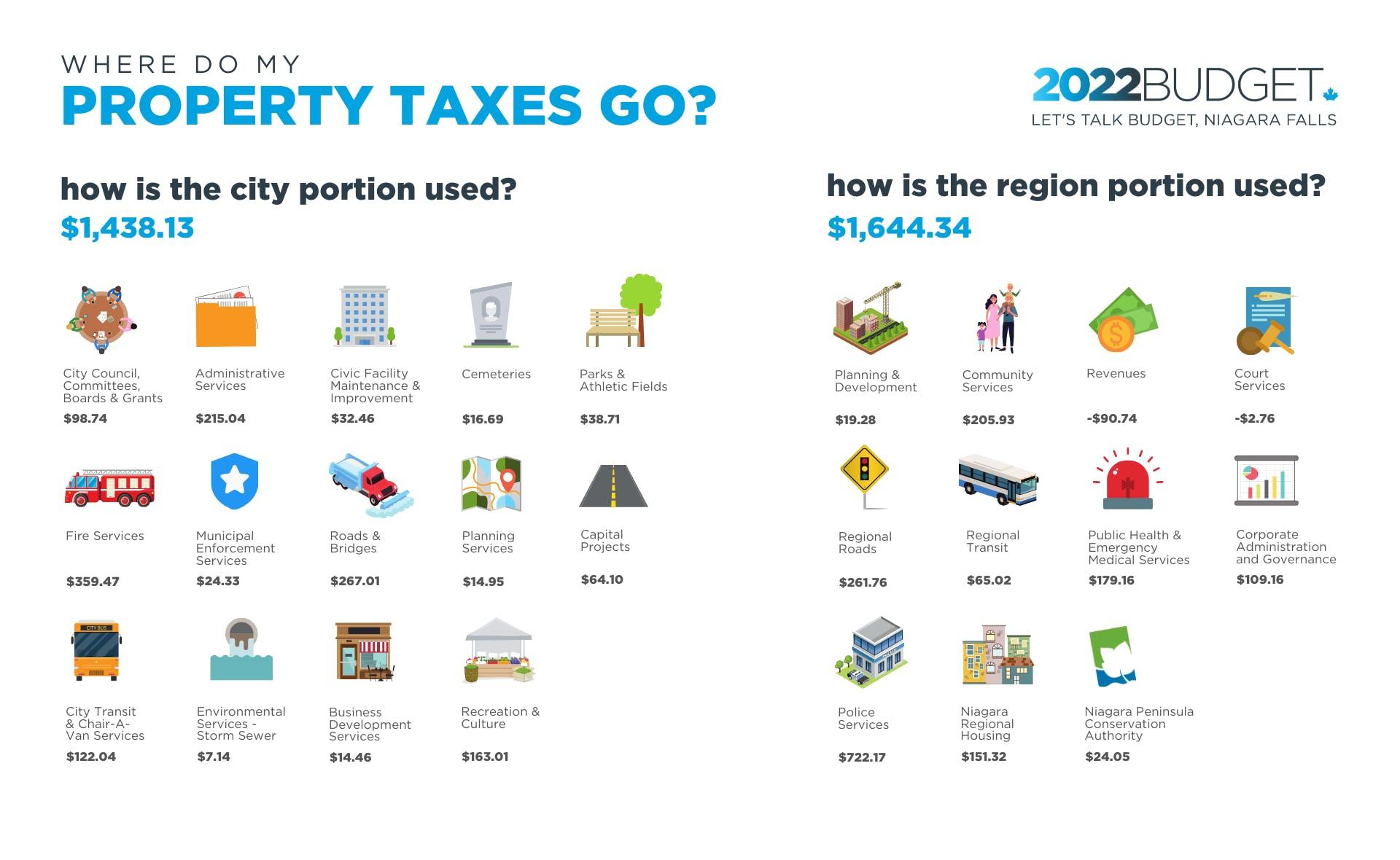 CNF-2021-Budget22-LetsTalkBoards (2).png