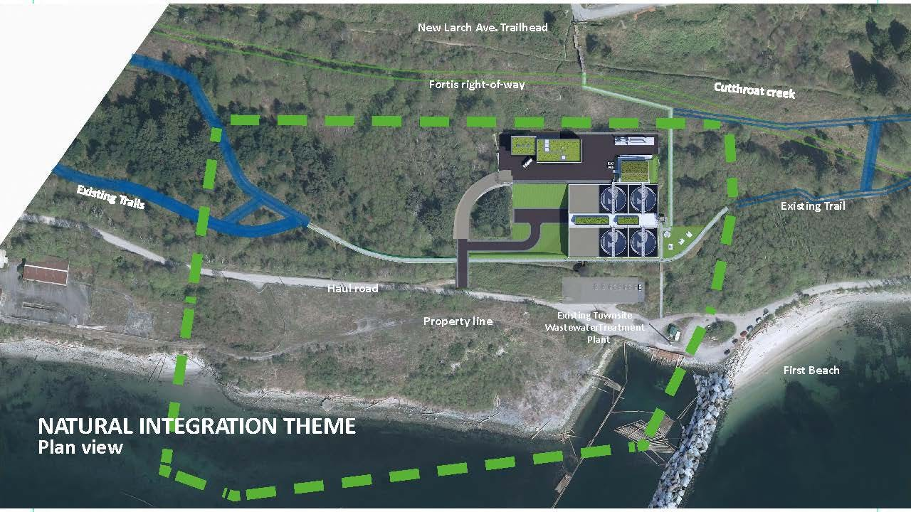 New WWTP plan view