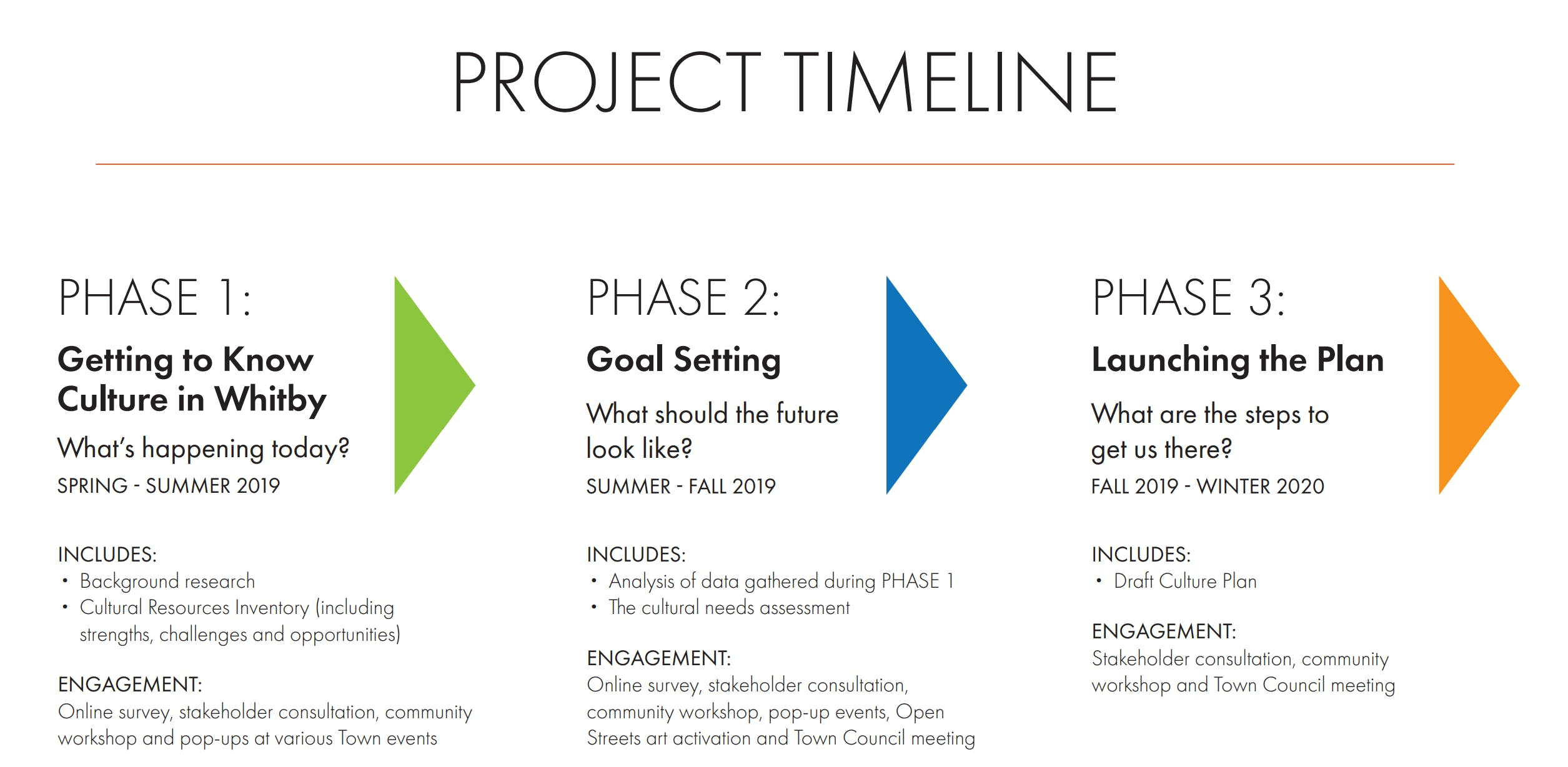 Project-Timeline.PNG