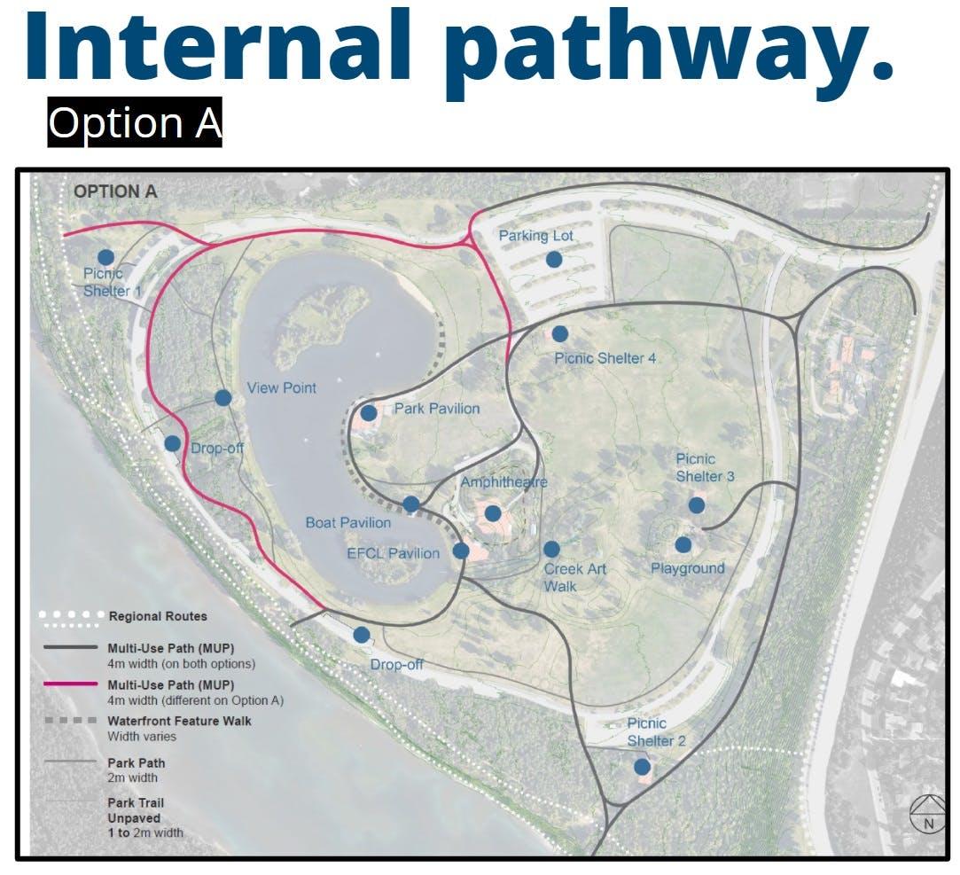 Internal Pathway.jpg