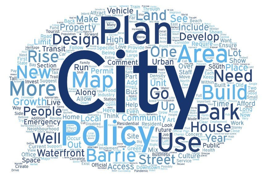 90 Day Feedback Word Cloud