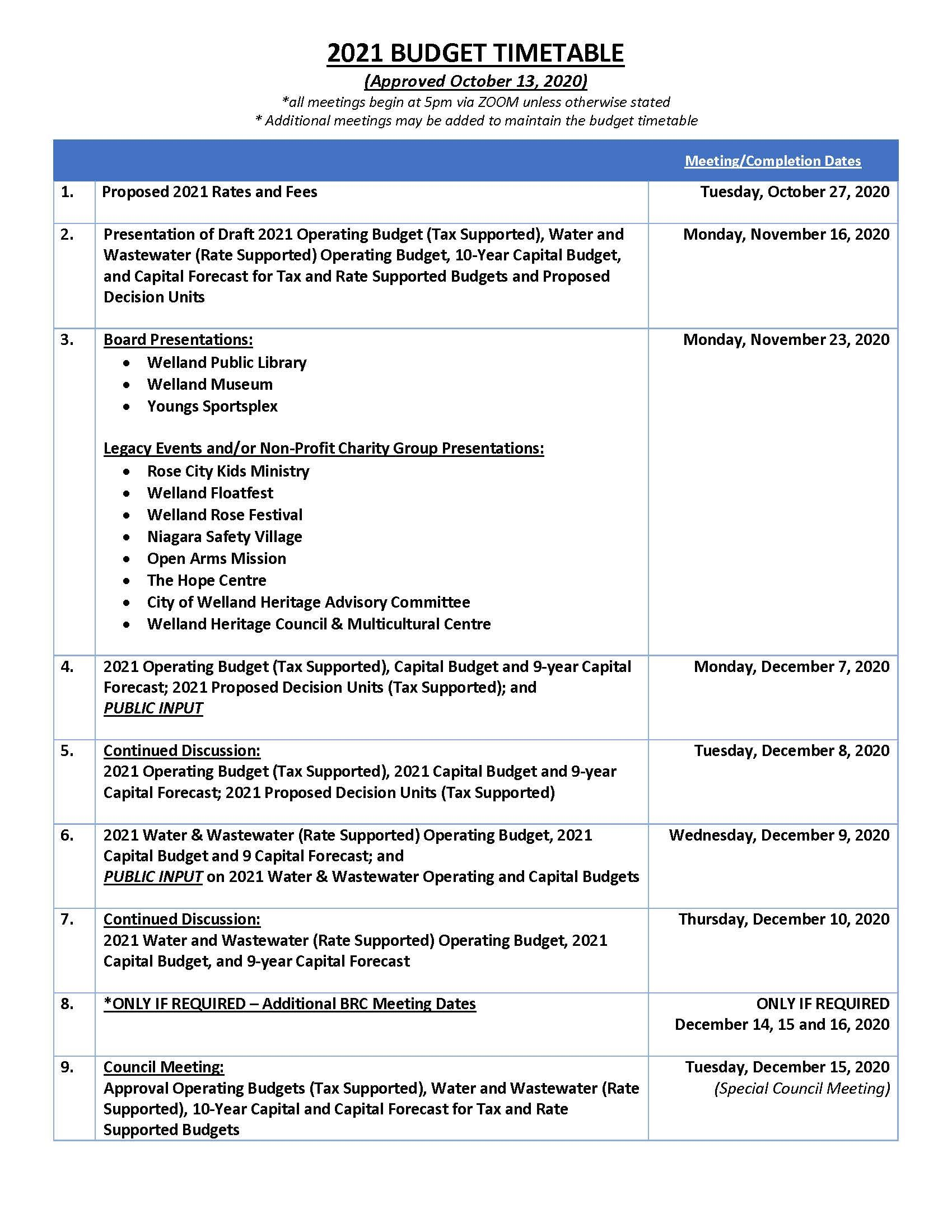 BUDGET TIMETABLE - approved Oct 13 2020.jpg