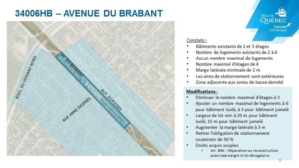 Zone 34006Hb – Avenue du Brabant.jpg