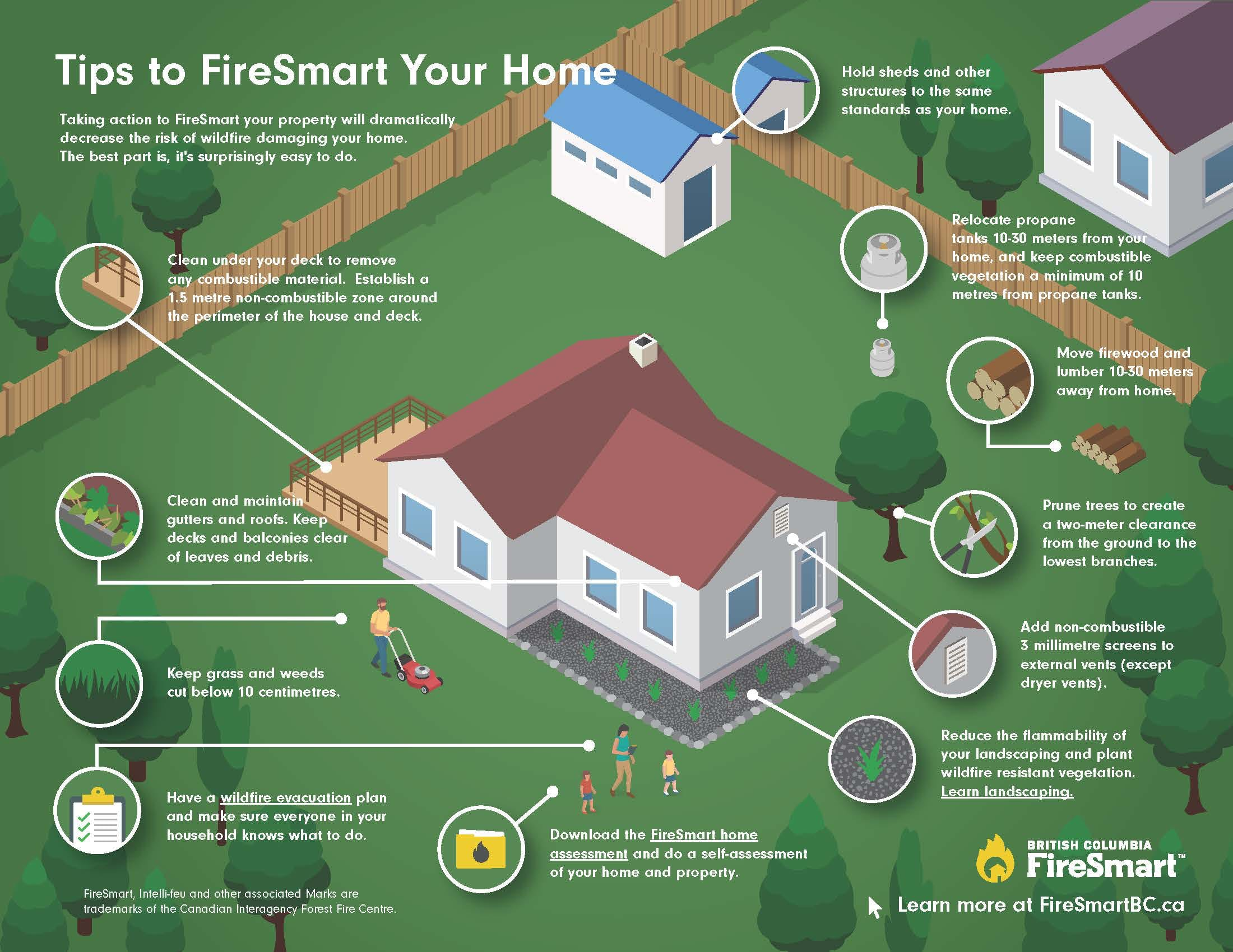 Tips to FireSmart Your Home