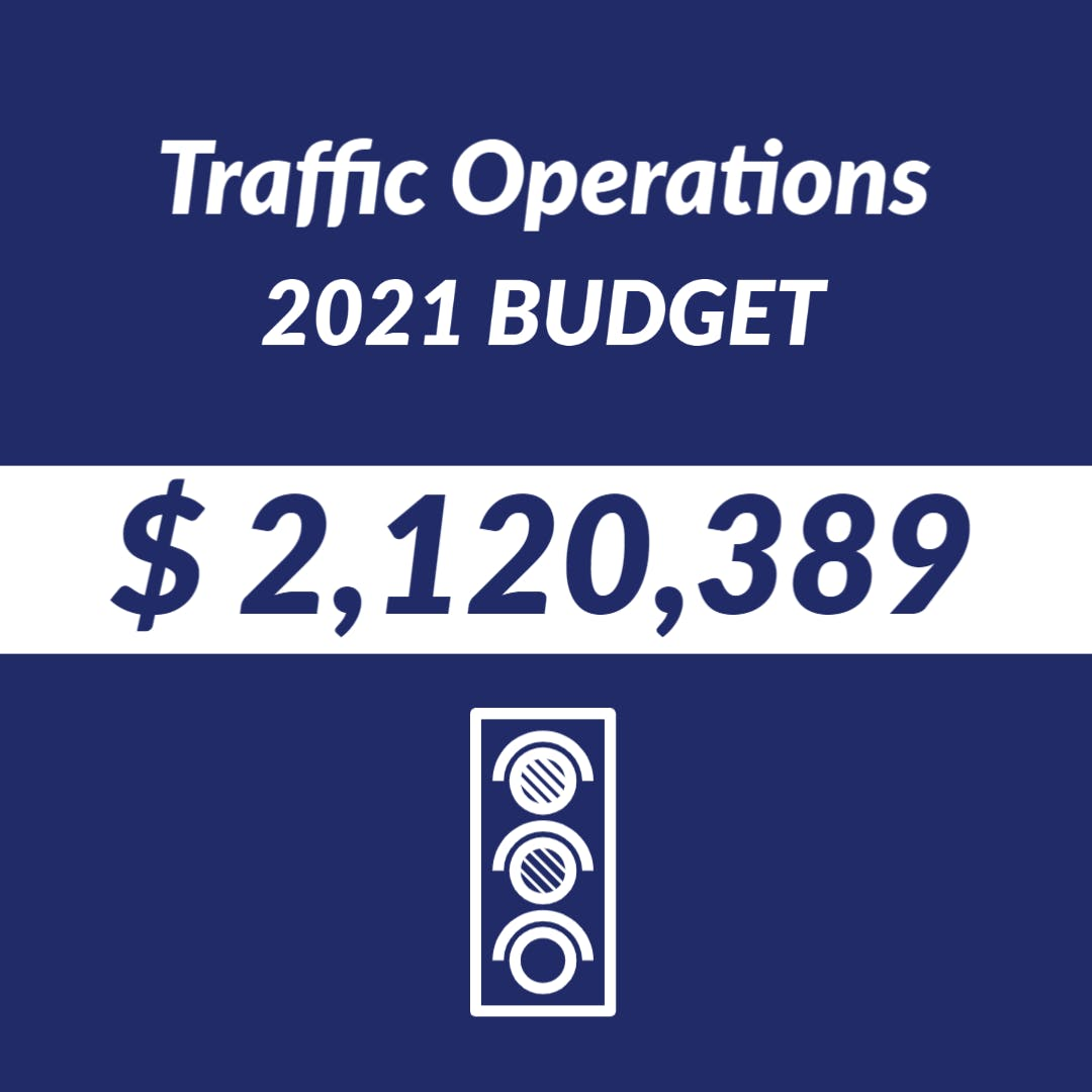 TrafficOps2021Budget.png