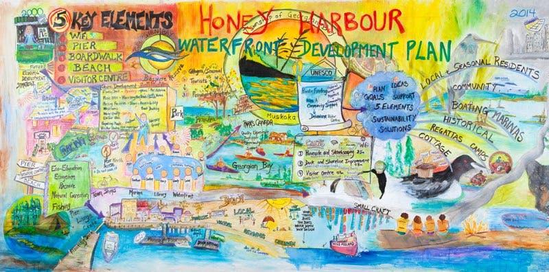 Honey Harbour Waterfront Plan Engagement