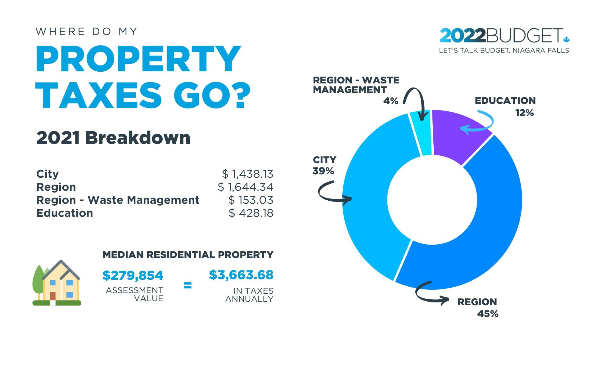 CNF-2021-Budget22-LetsTalkBoards (1).png