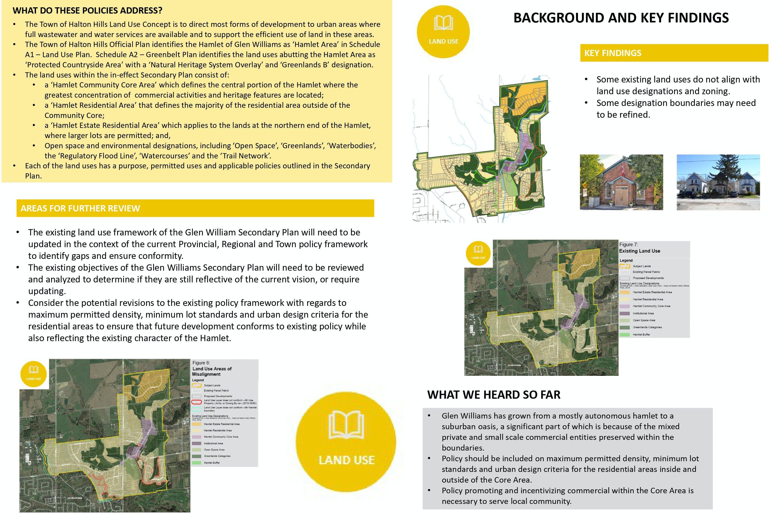 Land use Collage1.jpg
