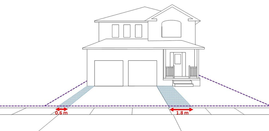 Residential Driveways Diagram