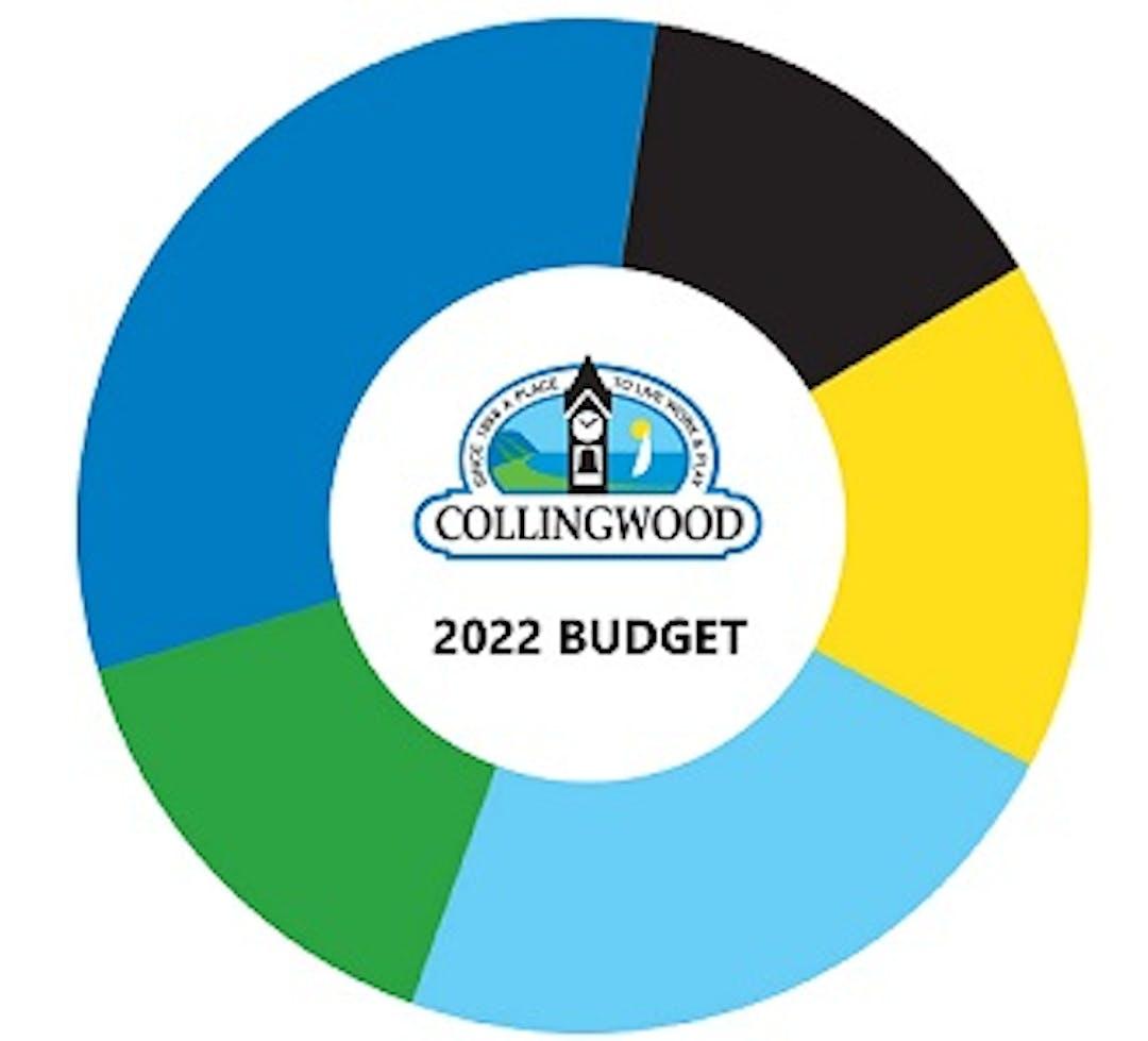 2022 Budget logo
