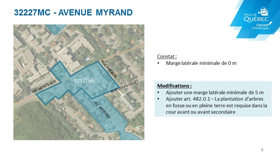 Zone 32227Mc - Avenue Myrand.jpg