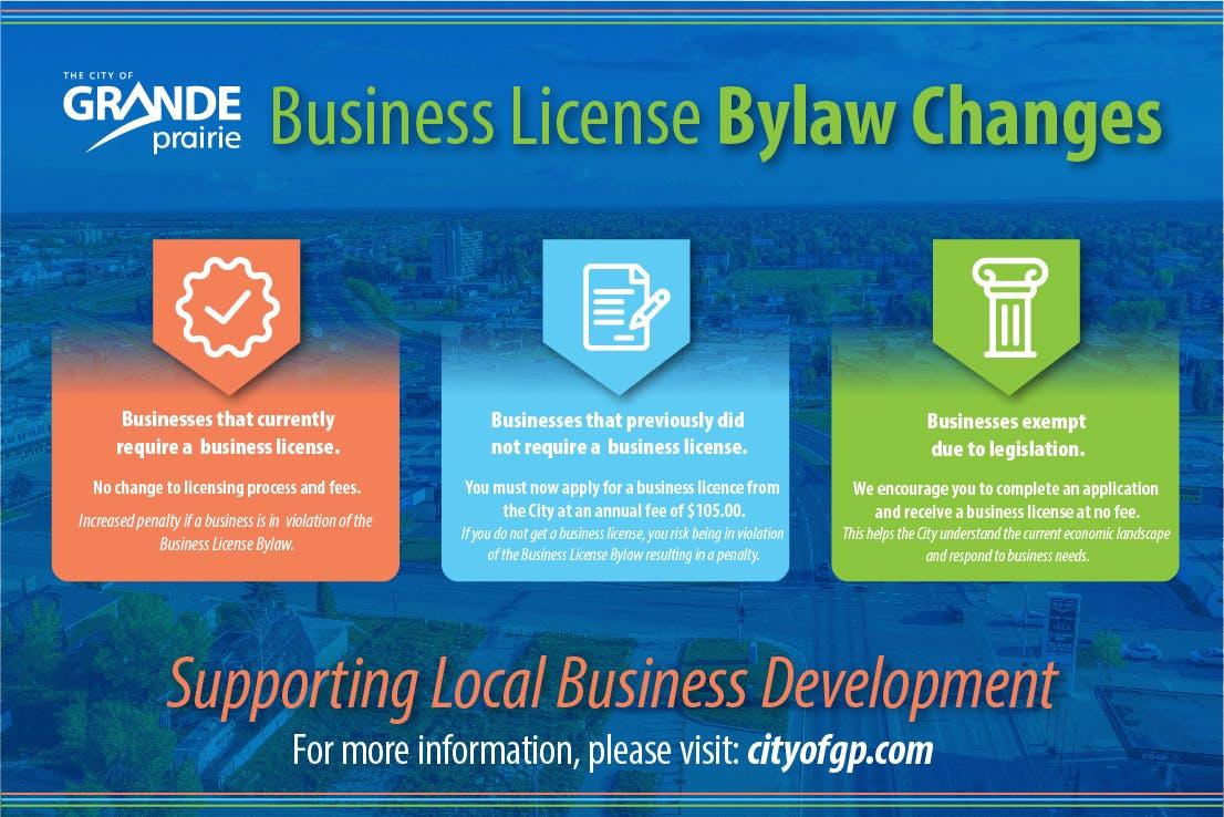 Business Bylaw Changes - LinkedIn Info.jpg