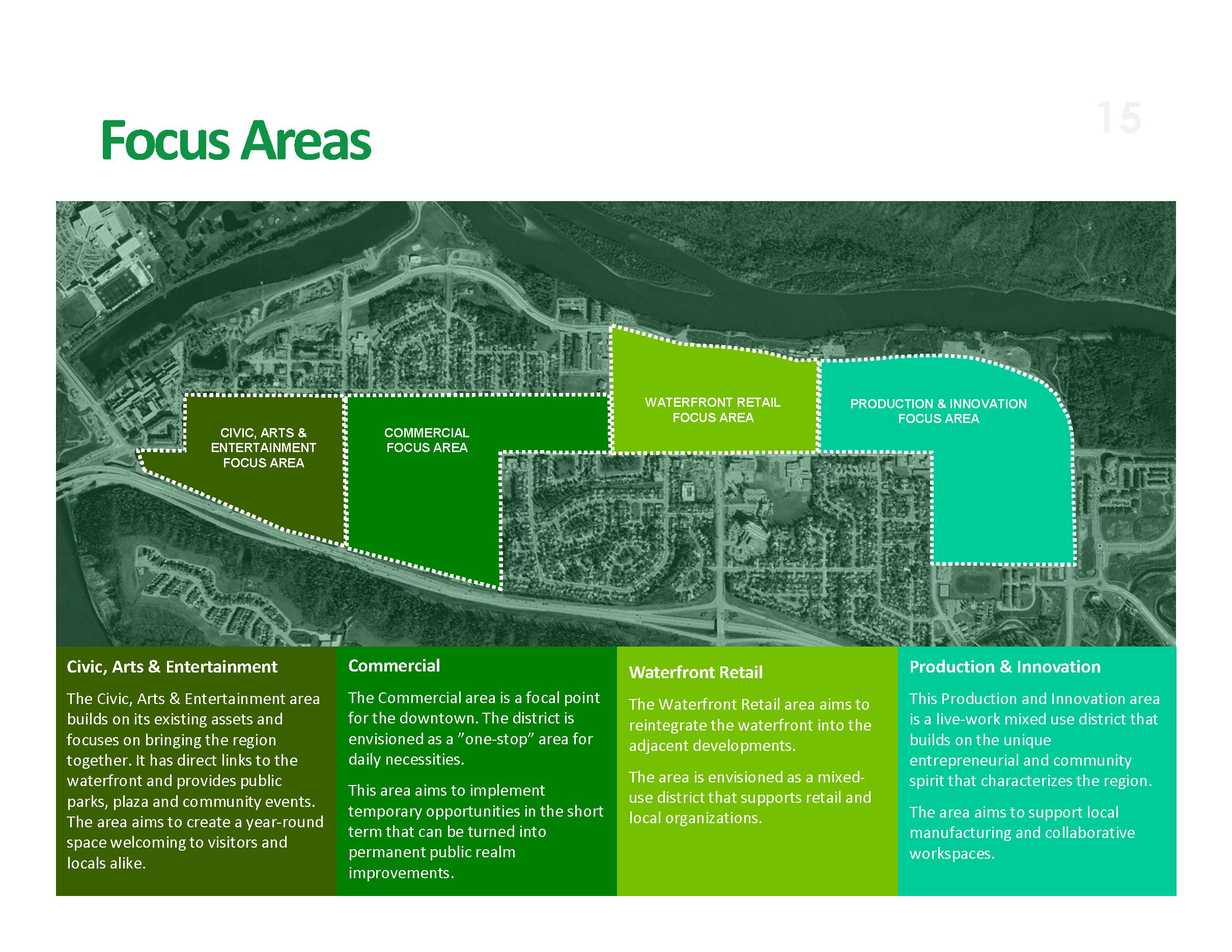 Focus Areas.jpg