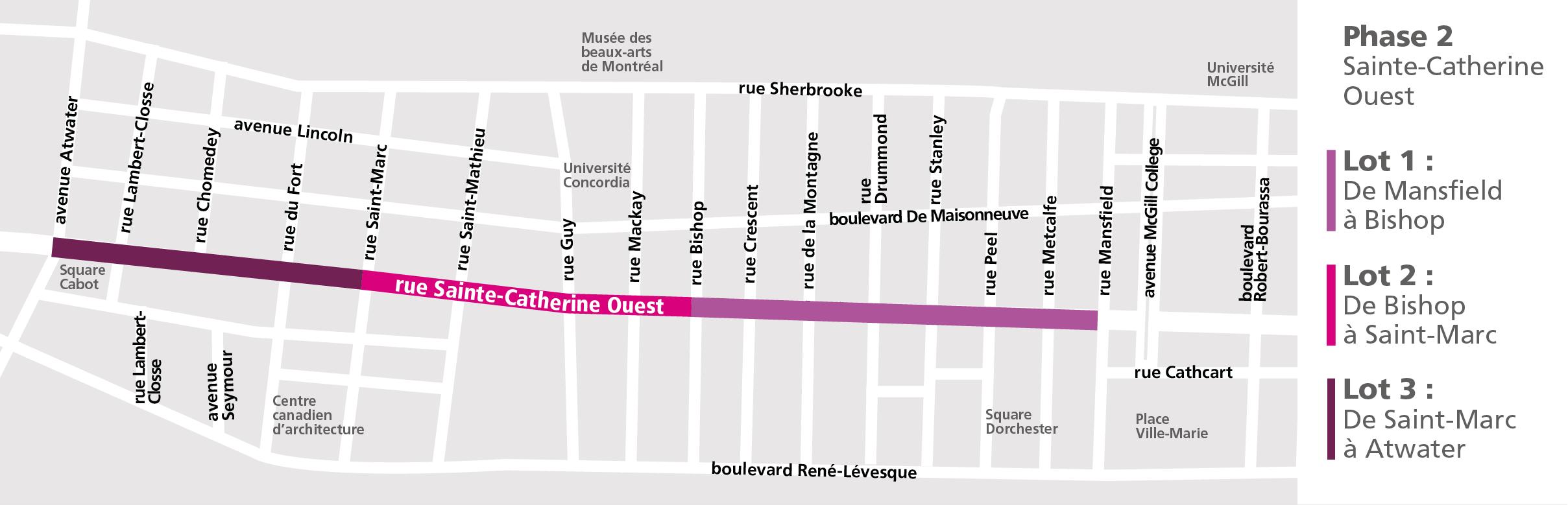 Phase 2 - Projet Sainte-Catherine