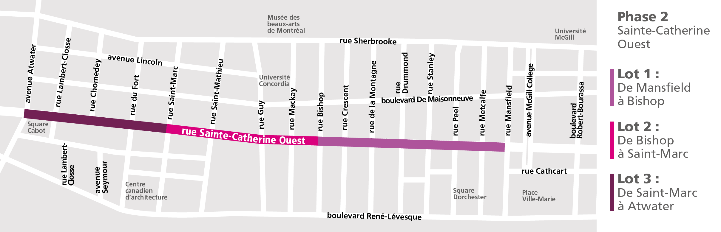 Phase 2 - Sainte-Catherine Project
