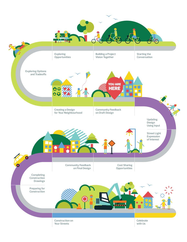 BGN-Road-Map-Community-Feedback-on-Draft-Design.jpg