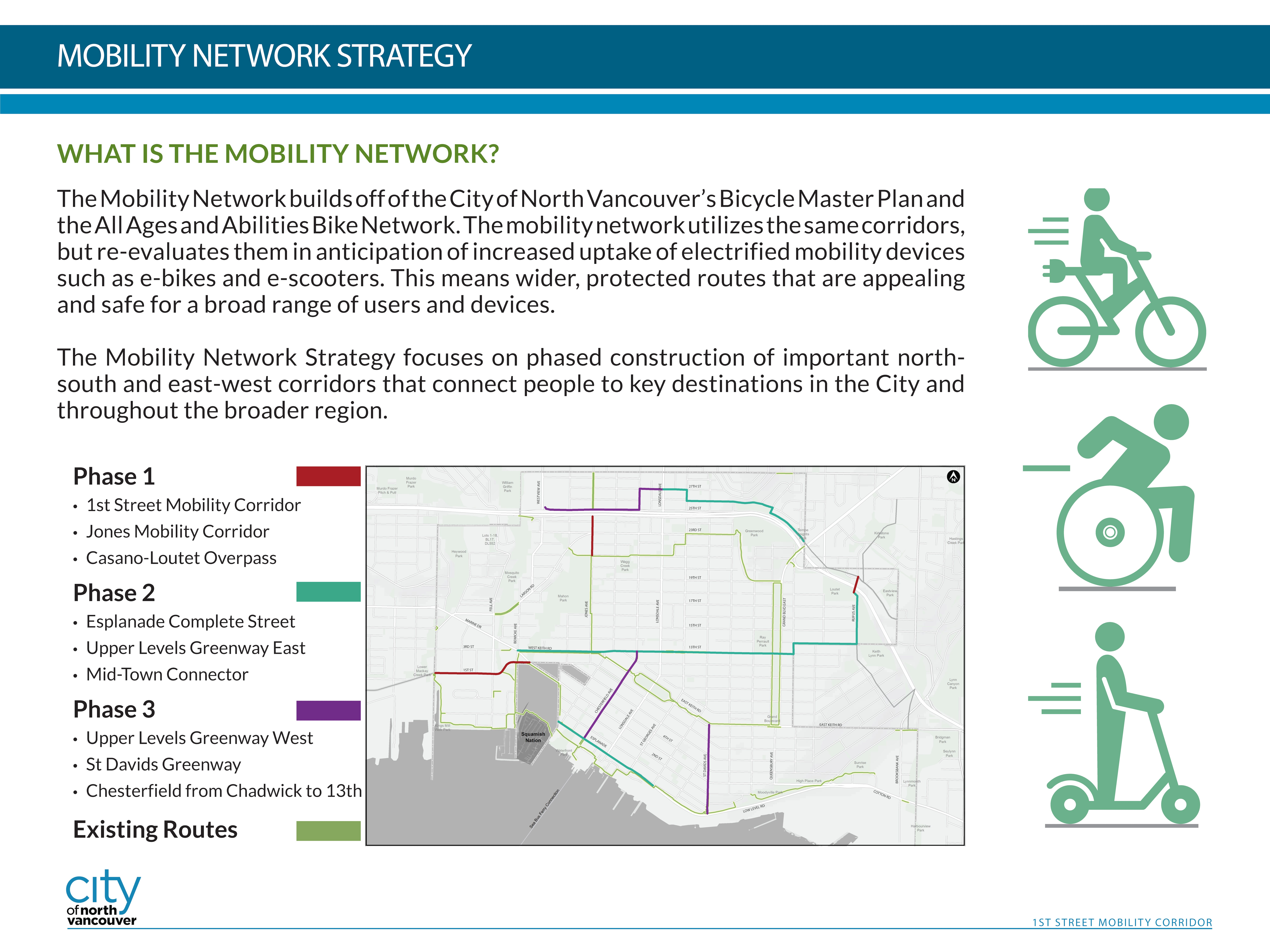 1st Street Mobility Corridor - Page 3