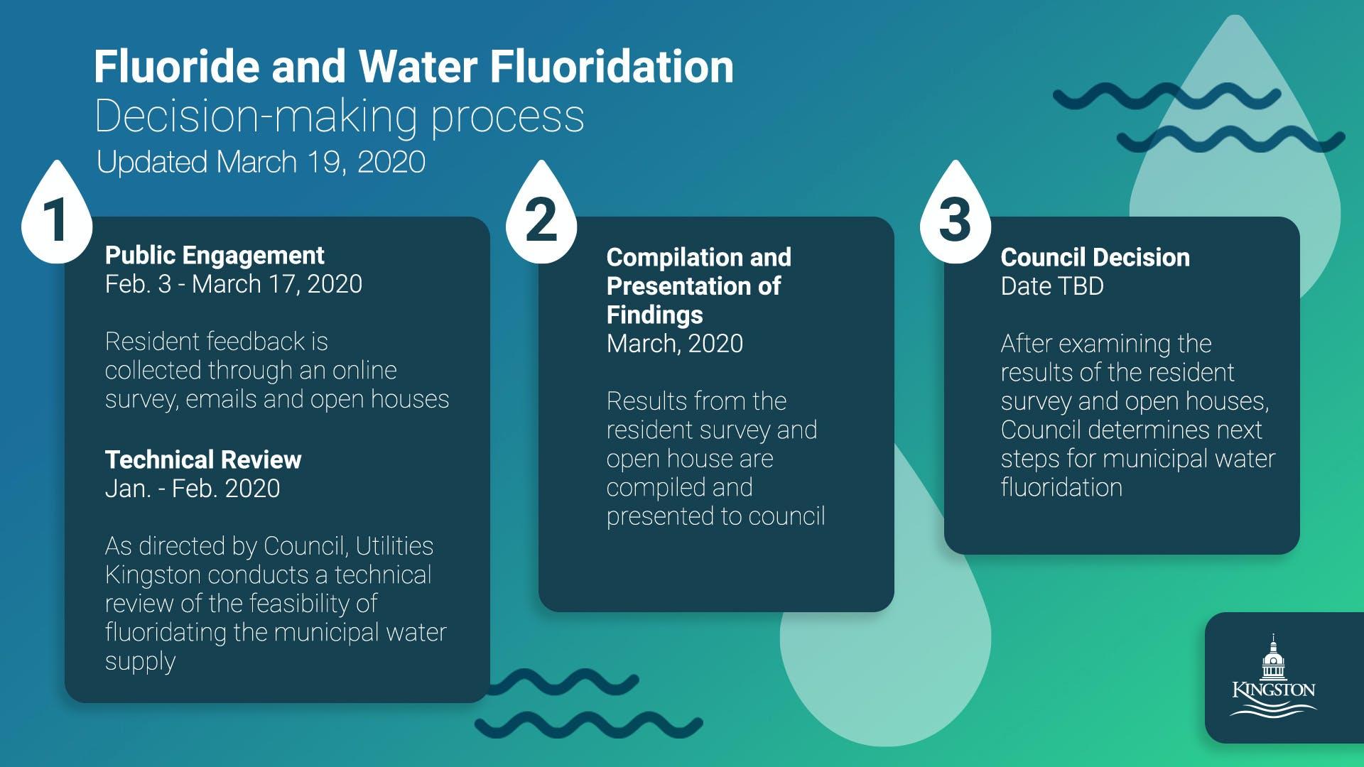 04-03-20-Fluoride-Decision-making-r3.jpg