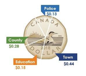 tax-dollar.png