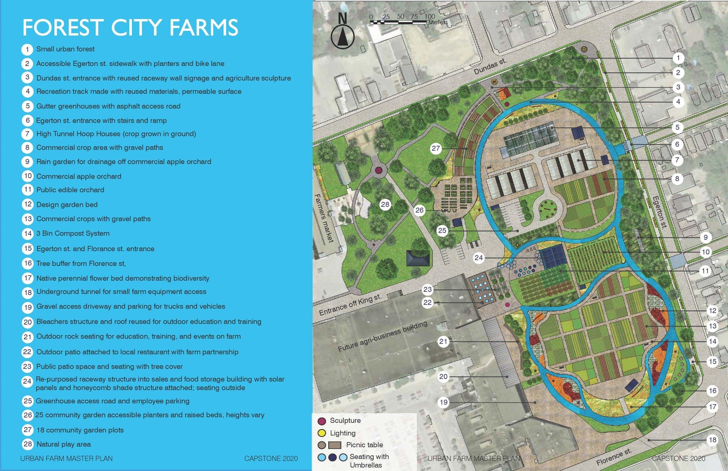 900 King Street – Forest City Farm