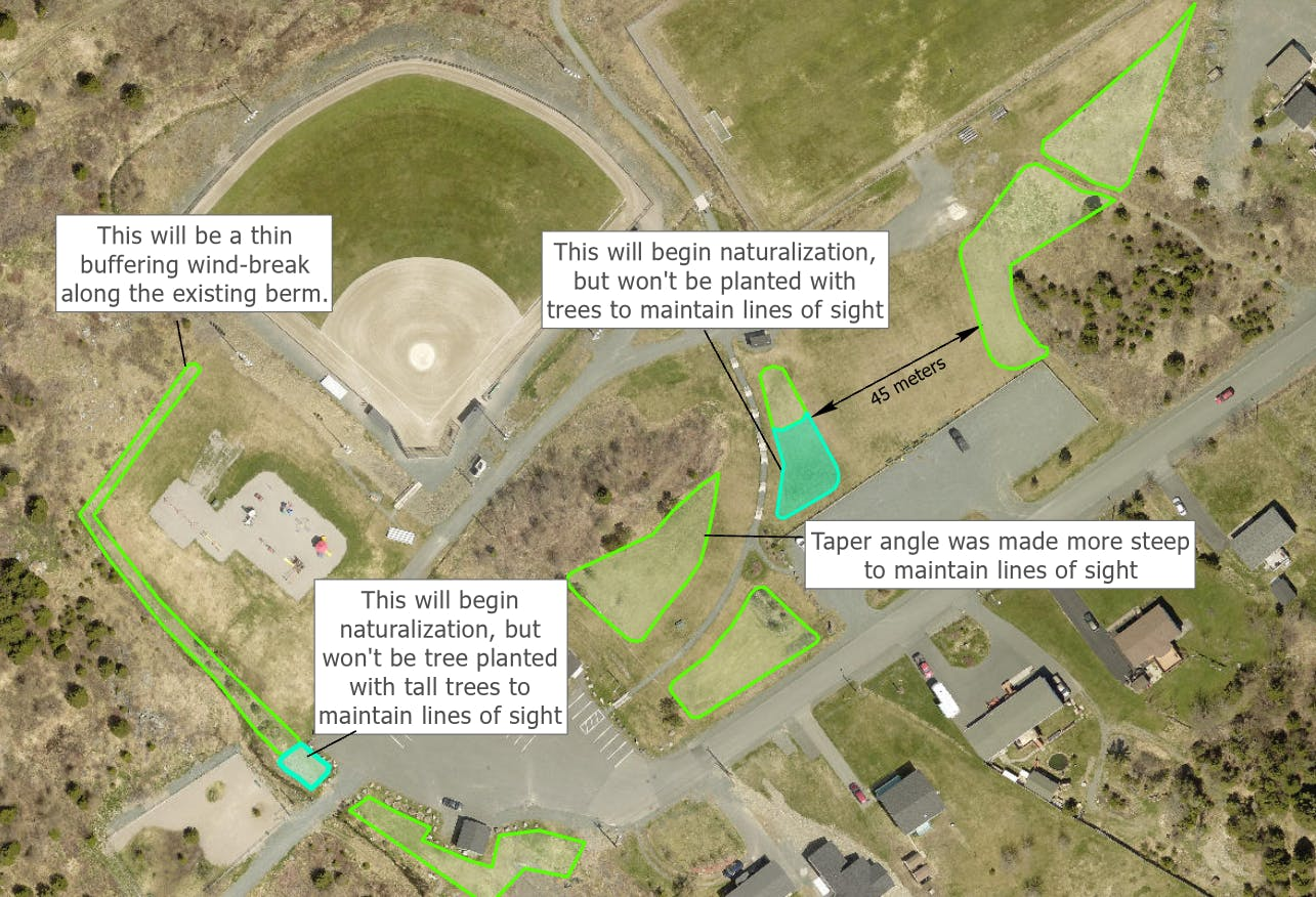 An overhead view of Denis Lawlor Park showing the various areas where naturalization will take place