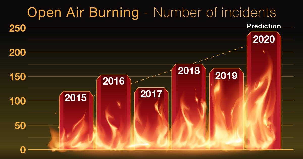 Open-Air Burning.jpg
