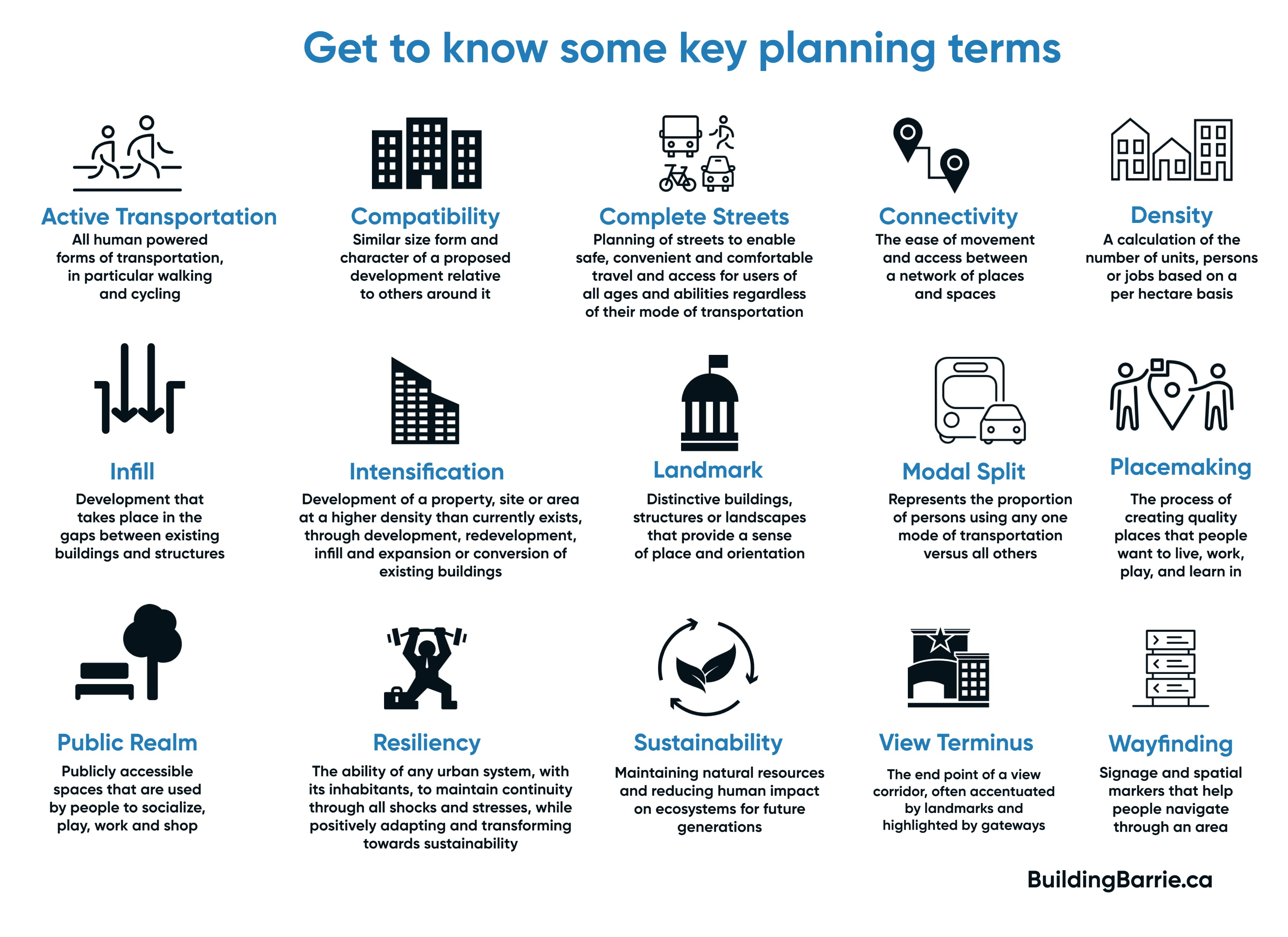 Key Planning Terms