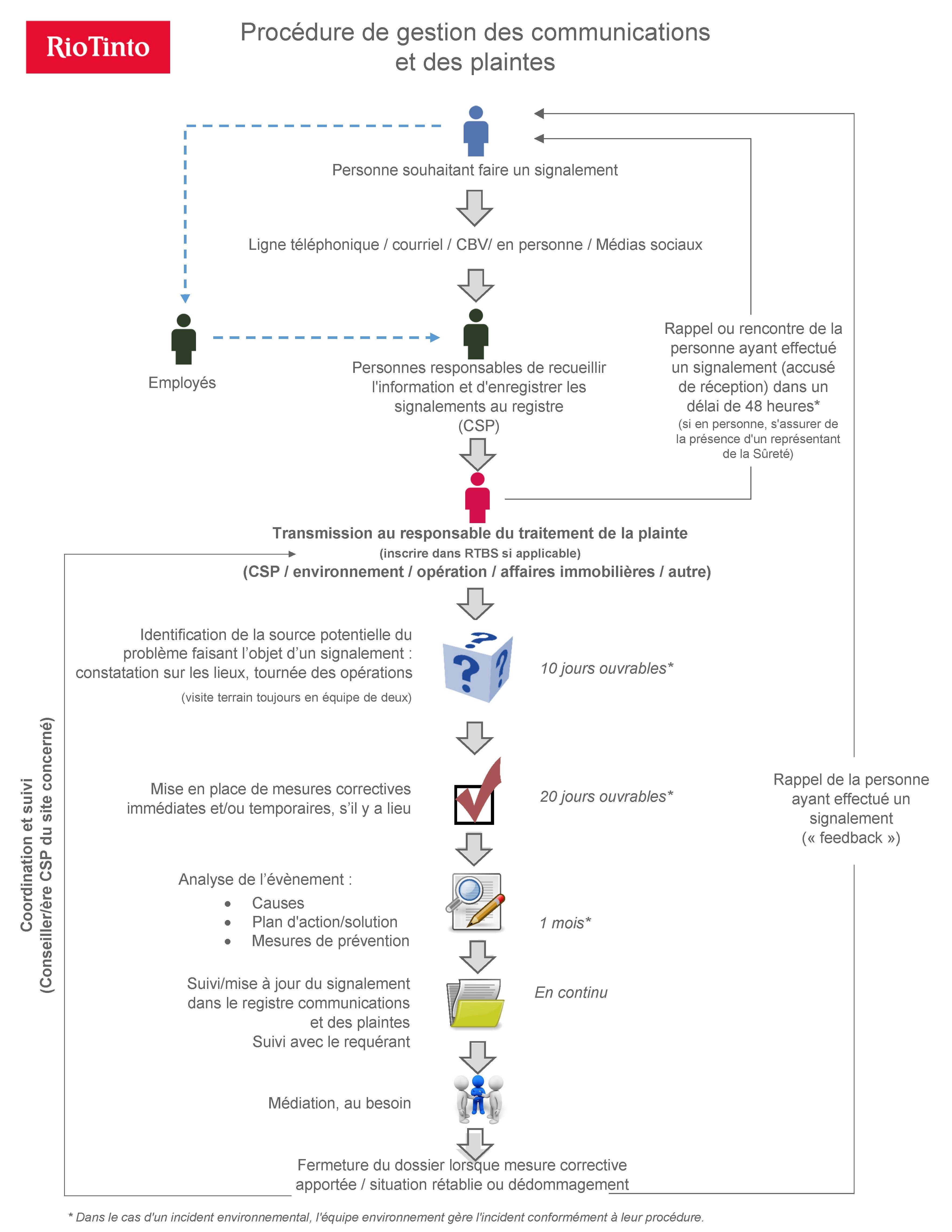 Image gestion des plaintes_23fev2021.jpg