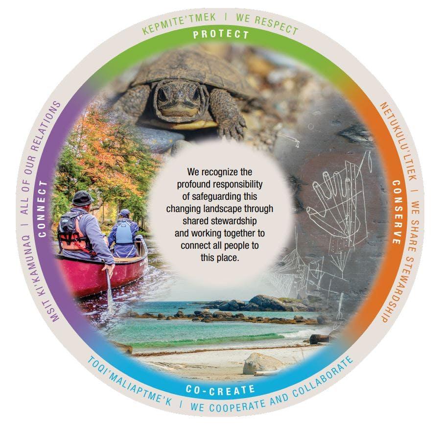 Vision CIRCLE Graphic ENG.JPG