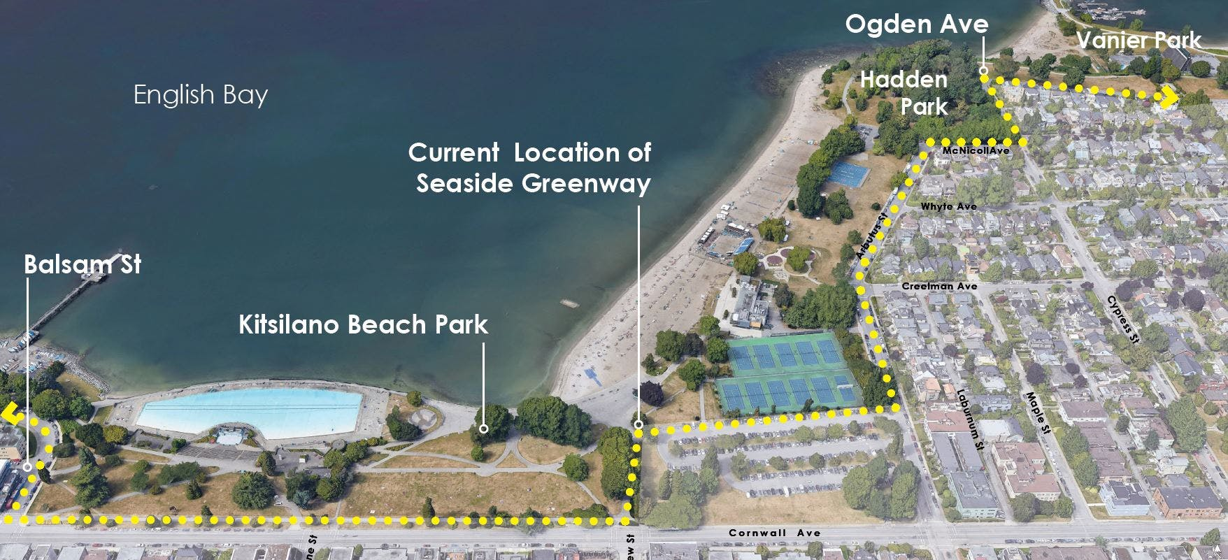 Aerial view of Kitsilano Beach Park showing the current route of the pathway from Balsam Street to Ogden Avenue in a dotted yellow line