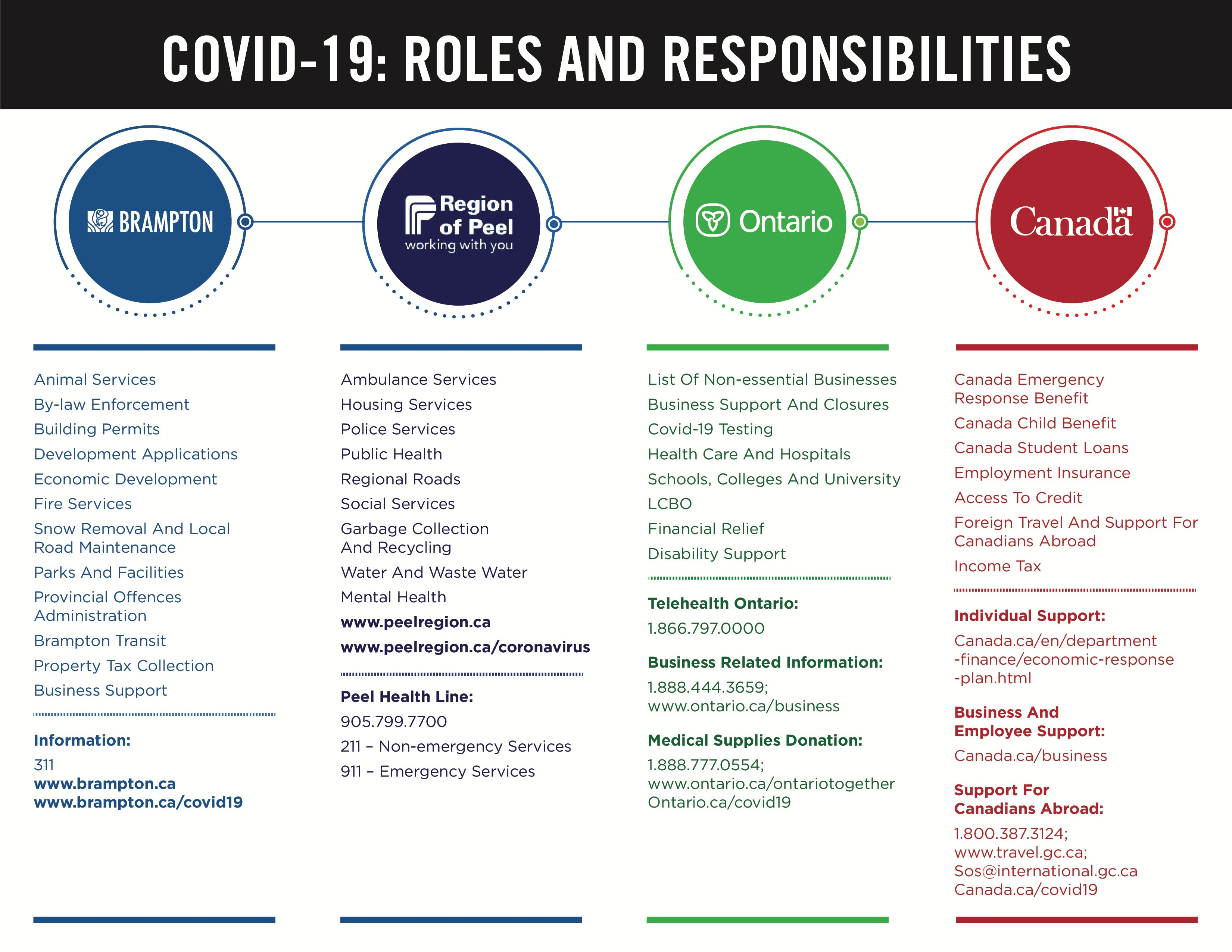 COVID-19 Roles and Responsibilities 1.jpg