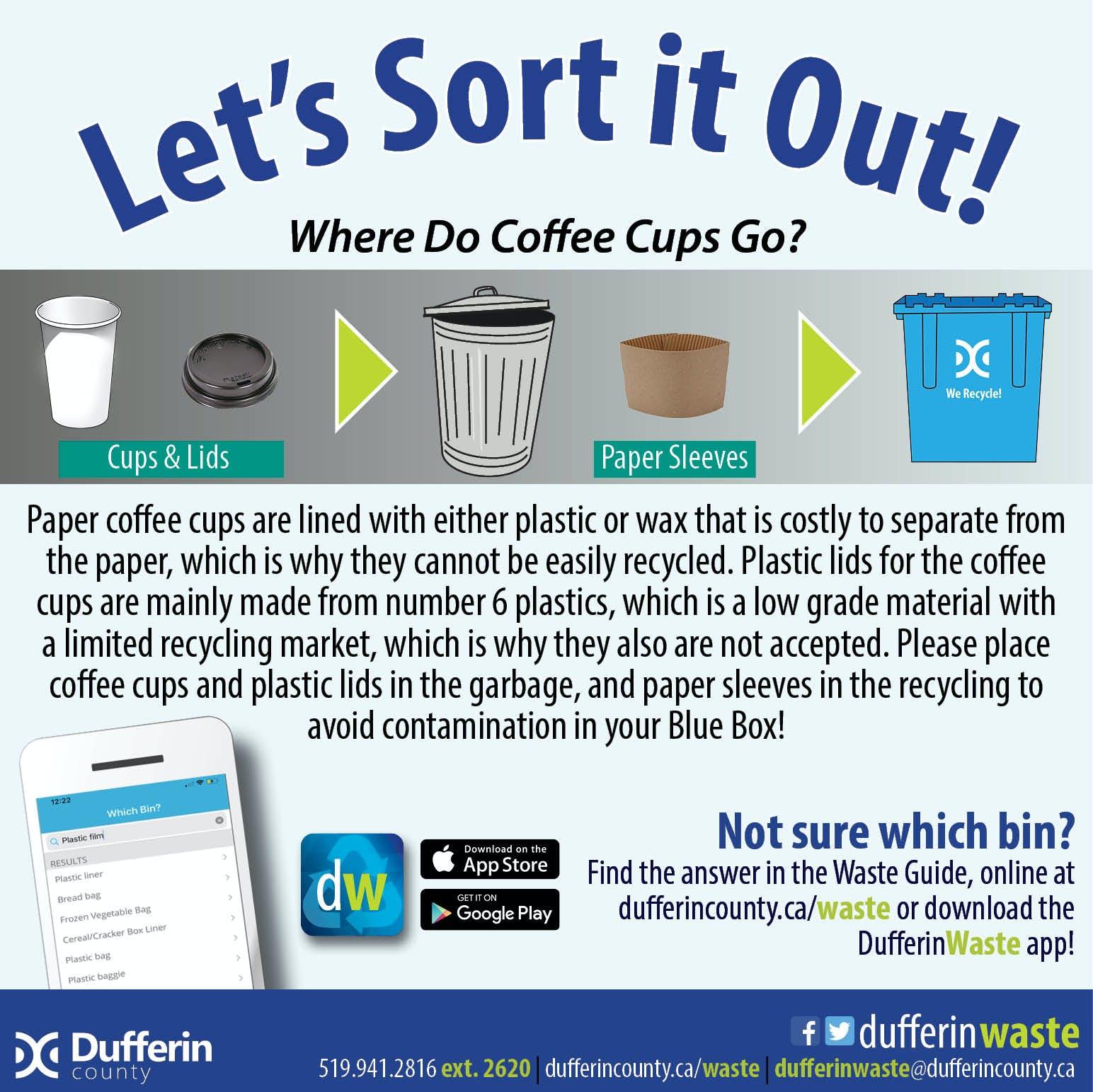 Where do coffee cups go.jpg