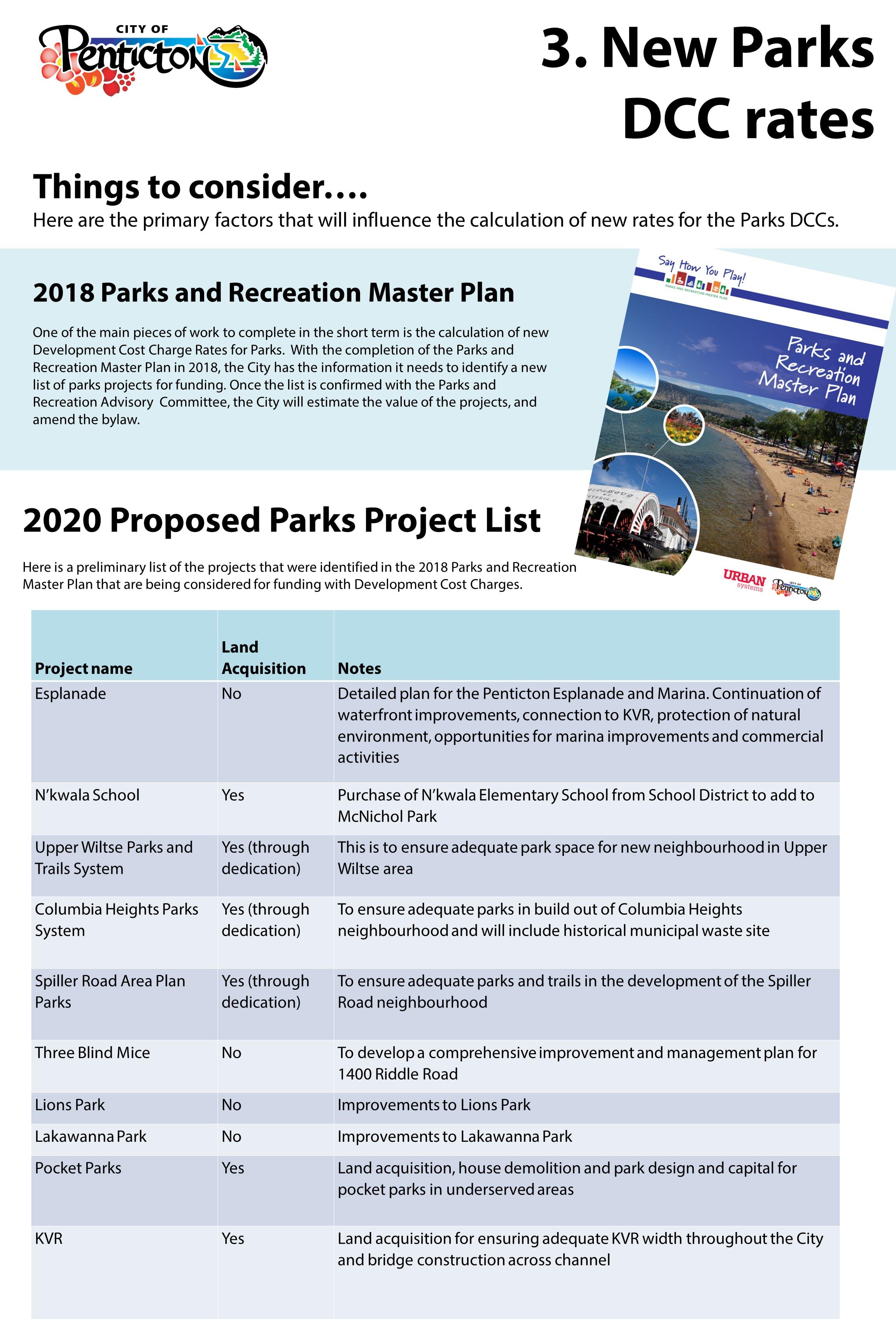 3. New DCC Parks rates
