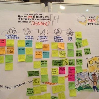 Ideas Board