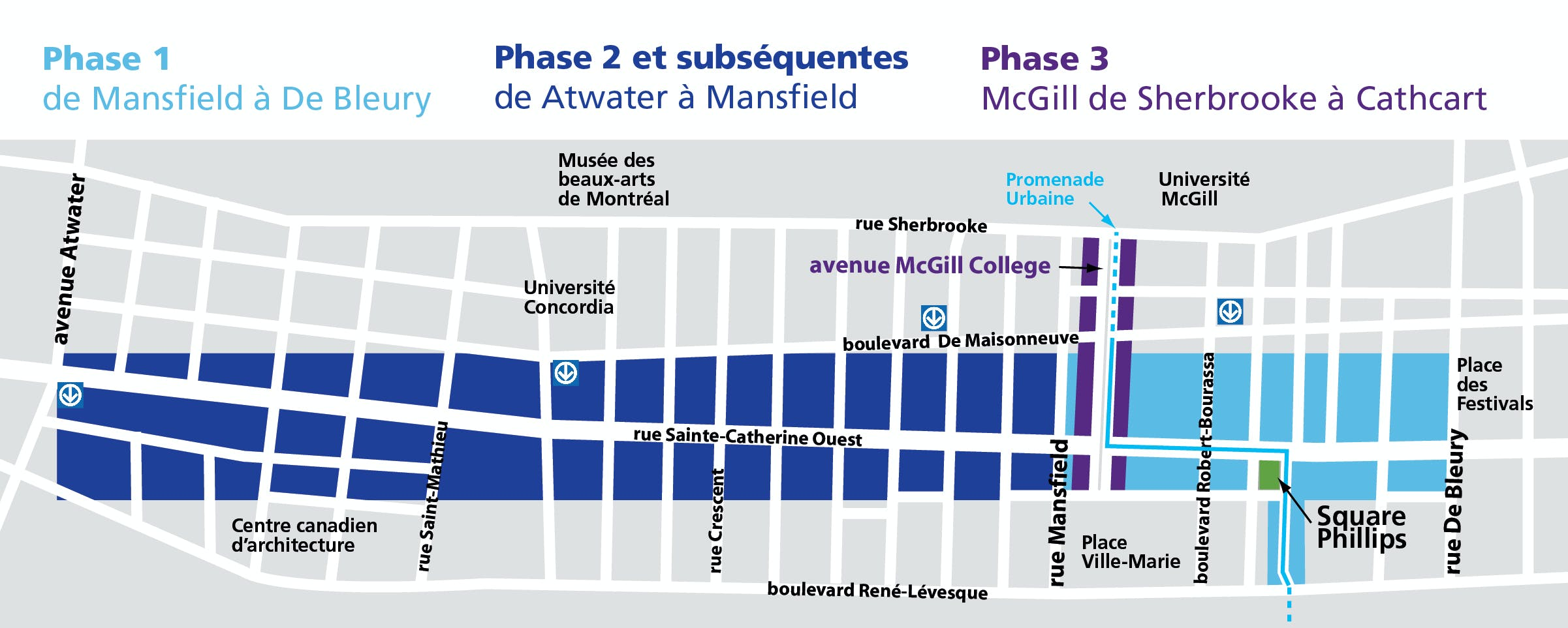 Phases du projet Sainte-Catherine Ouest