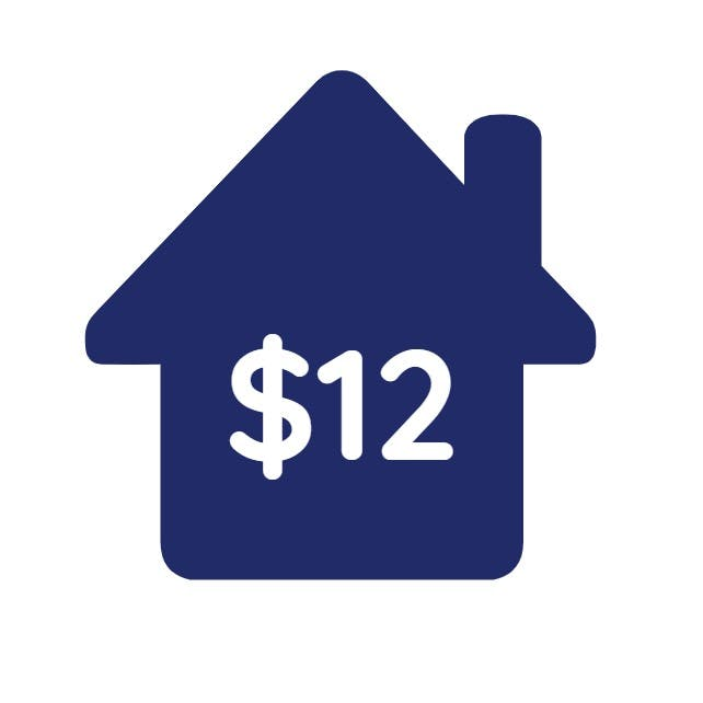 House Hold Cost for Snow Removal