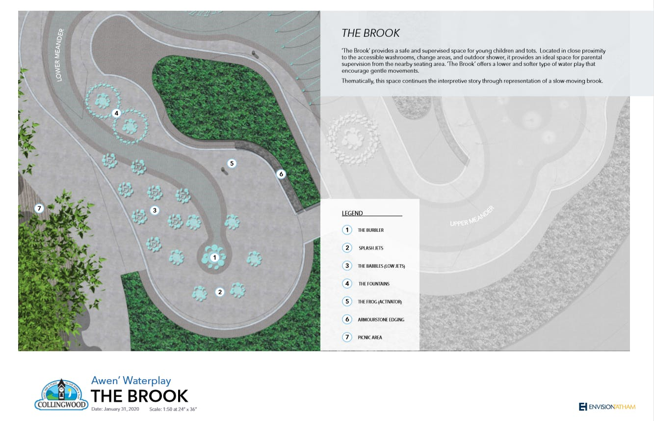 The Brook Drawing