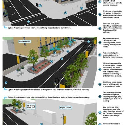 Option A (No Parking): King Street East Pilot streetscape project