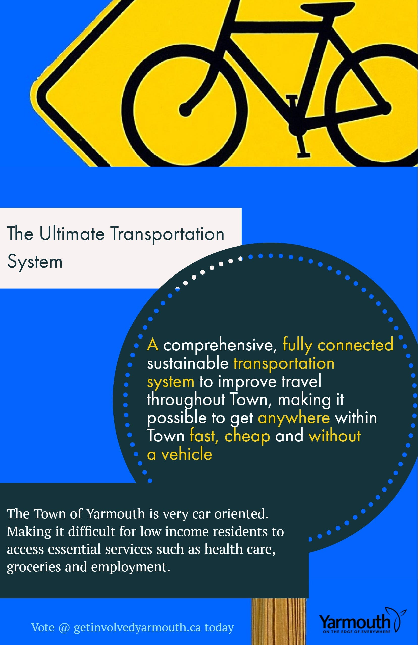 Smart City Poster -Transportation Idea