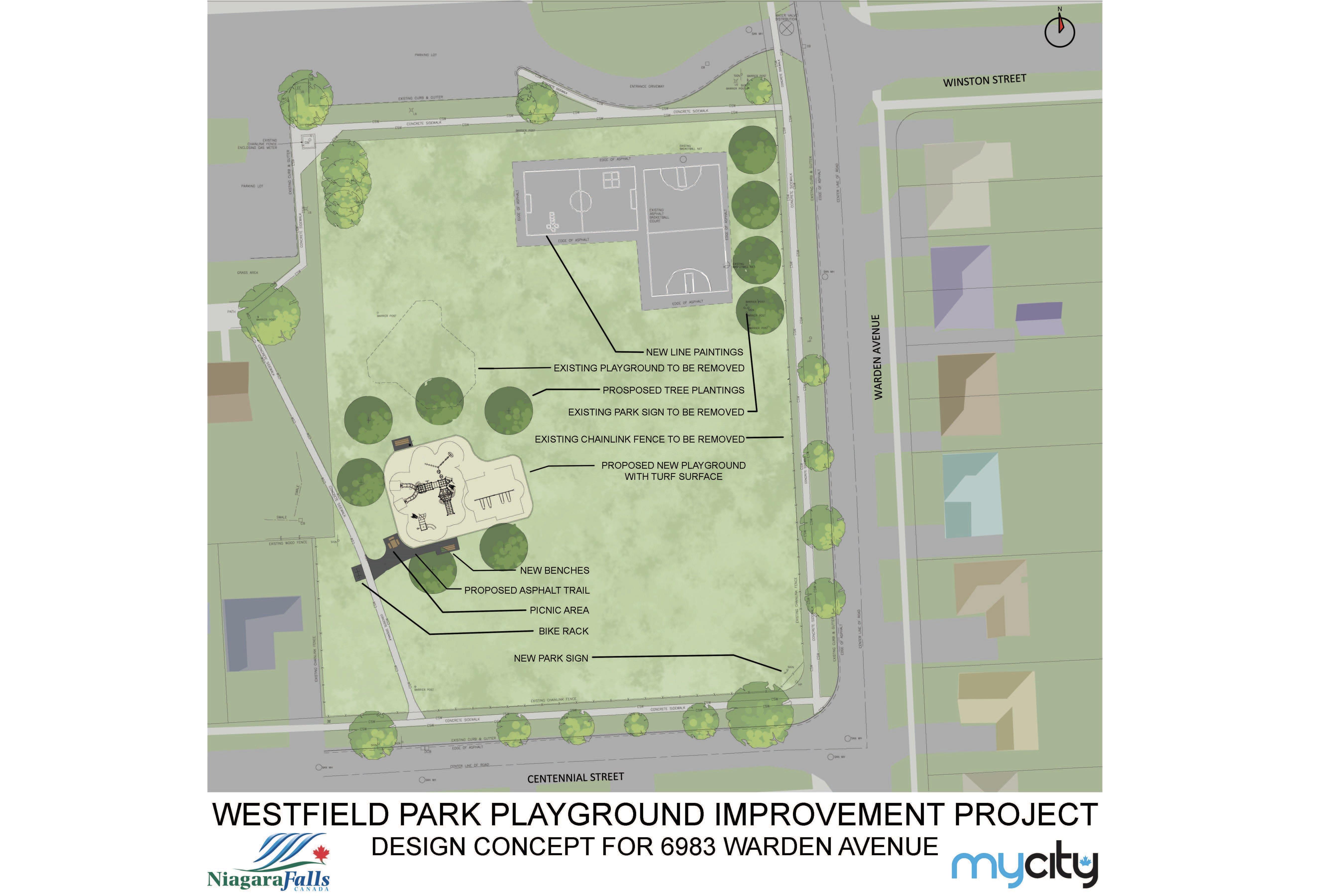 Westfield Concept