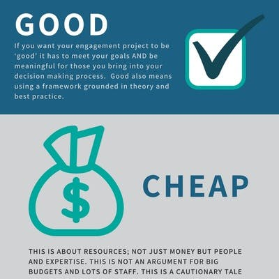 'Good – Cheap – Fast': A framework for keeping your public engagement plans from crashing