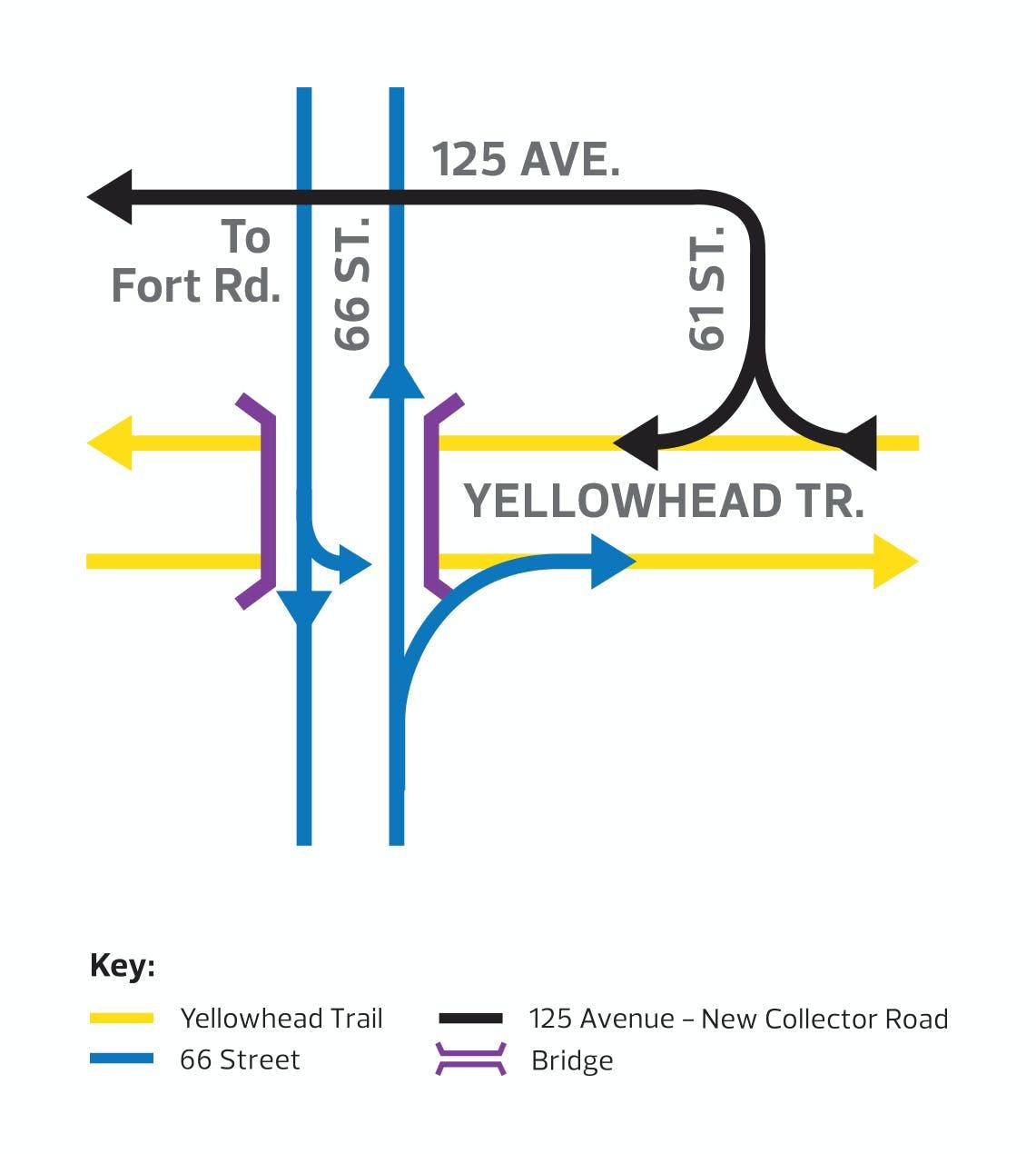 66 Street flyover (overpass) schematic