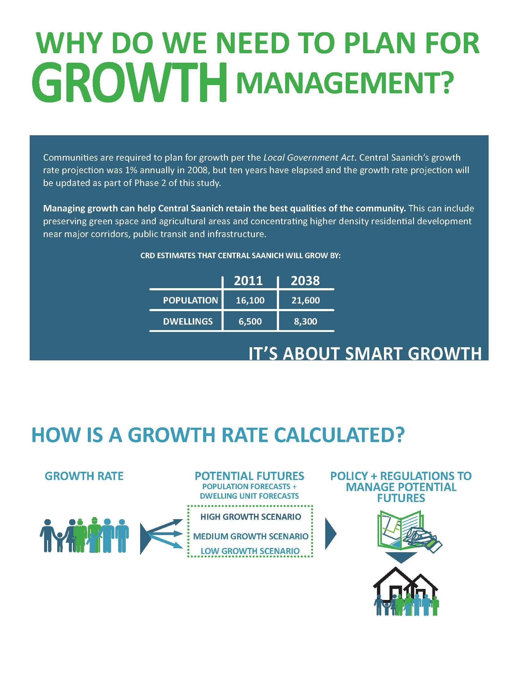 Project___Growth_Management_Overview_CSaan_Sept_2018_Page_2