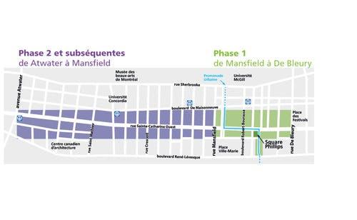 Phases 1 et 2 du projet Sainte-Catherine Ouest
