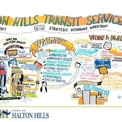 Halton Hills Vision Board for Transit