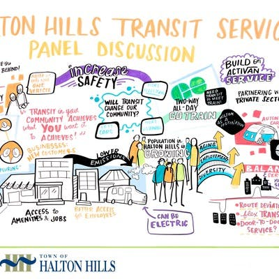 Halton Hills Transit Vision Board